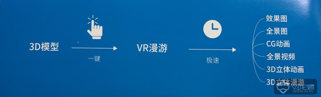 su  vr,任何人都可以做VR样板房了!因为出现了这样一个工具