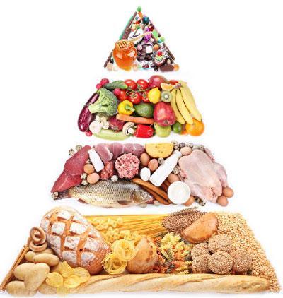 补脑的食物有哪些,推荐8类补脑健脑的食品