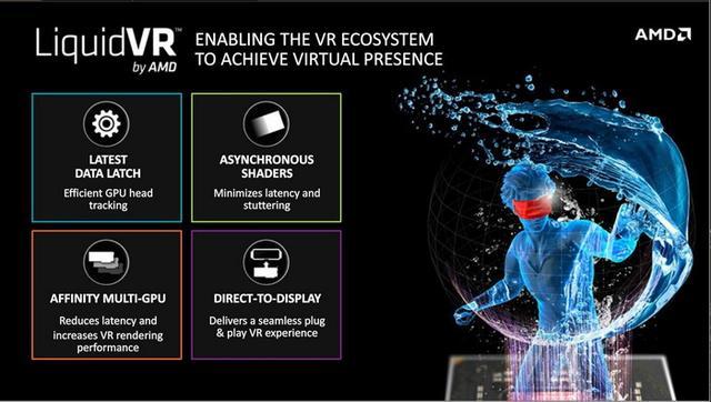 4k vr,AMD的VR眼镜完秒HTC和Oculus:单眼4K分辨率,122Hz刷新率