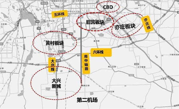 投资北京,北京南城投资价值与五大置业投资机遇