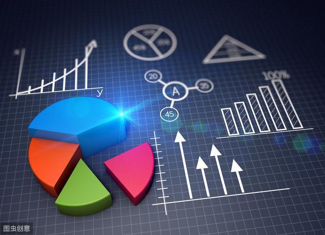 证券投资分析考试,证券分析师如何报名?在哪报名?报名费多少?