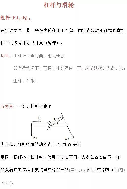 初中物理杠杆、滑轮知识精讲与经典例题,不可错过