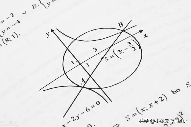 初中数学沪教版教辅书「数学」初中59个难点、易错点合集