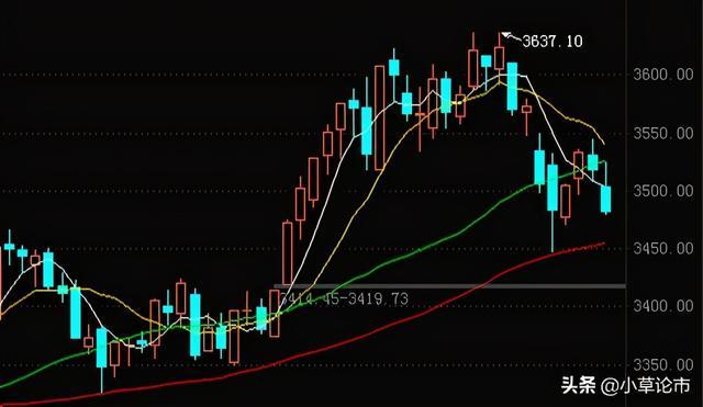 股票大盘:假如指数值中午可以再向下杀一波得话