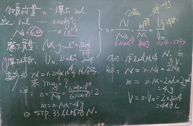 高中化学必修一知识点 总结(97张图片板书)