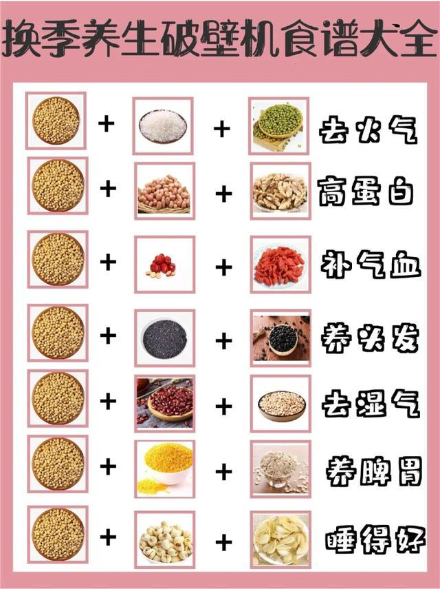 怎么做豆浆,5道破壁机杂粮豆浆,香浓好喝,全家营养都搞定了,附300道食谱
