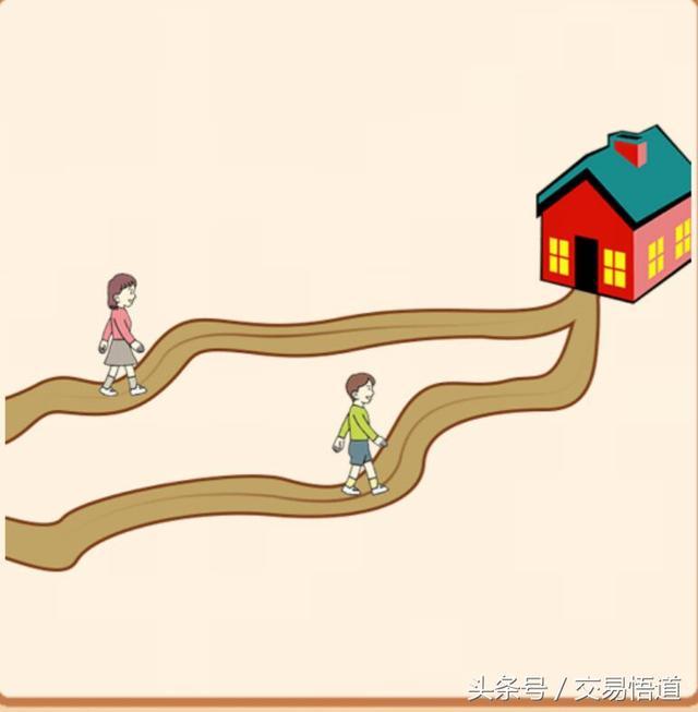 成语 家,图画成语:两个小伙伴走在两条路上都回到了家是什么成语?