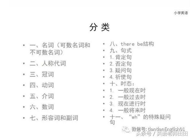 小学英语语法总复习 附练习