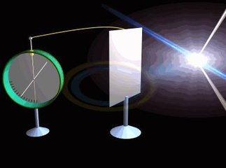 高中物理选修3-5光电效应(物理不好理解,NO,是你没找到好方法)