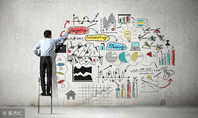 市场营销试题及答案,银行招聘考试模拟题之管理学-市场营销