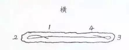 篆字怎么读,如何写好篆书?