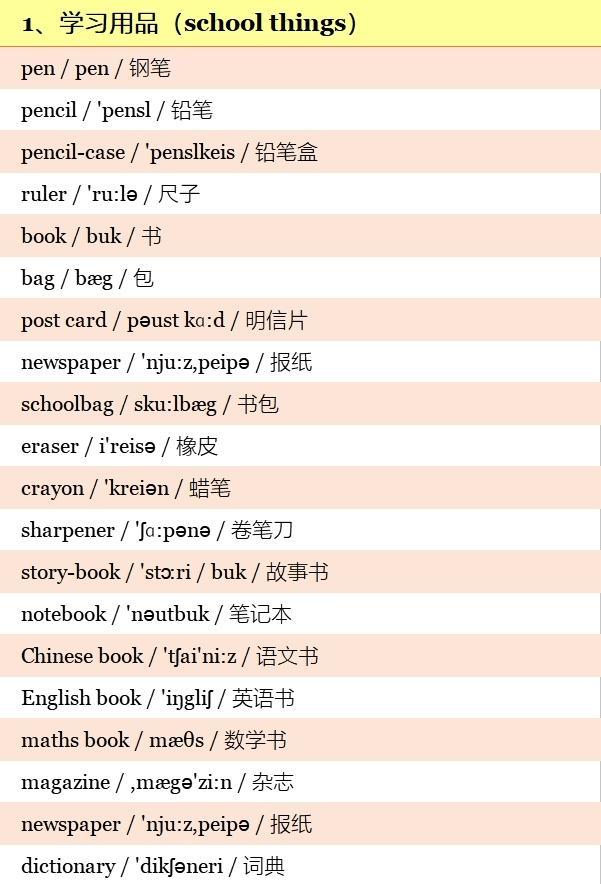 小学英语单词500个:带音标!带中文解释!高清版本!