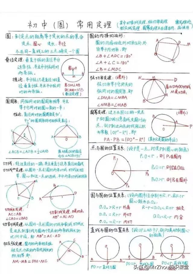 班主任:我概括了初中数学重点考点笔记和解沪教版初中数学课件百度云盘题模型|吃透做学霸