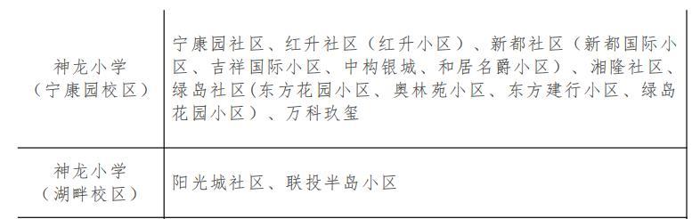 武汉外国语学校小学部,潜力股!武汉最没存在感的区,却坐拥3所名小