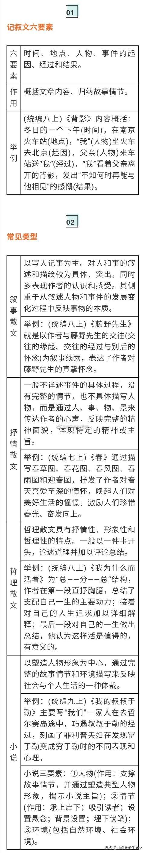 「语文」初中语文重点文体知识梳理