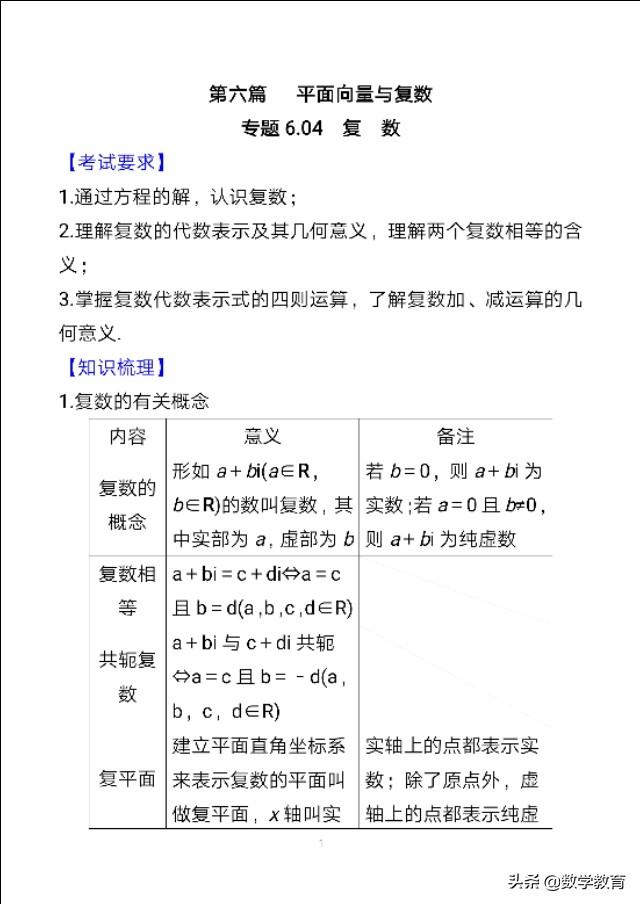 高考数学一轮复习33,复数,常见类型及解题策略