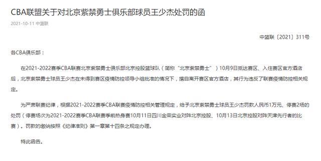 王少杰擅离酒店违反疫情防控规定 处以停赛2场罚款1万