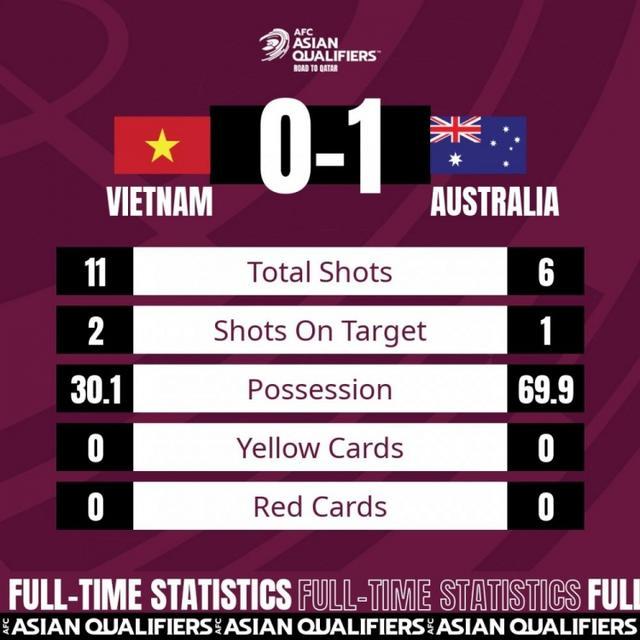 范志毅预言要成真?越南球迷:可以输给任何队,赢下中国队就行了 全球新闻风头榜 第4张