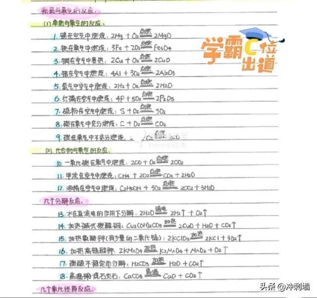 初中化学方程式笔记梳理