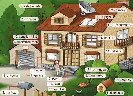 高中生注意!英语听力大汇总,高一、高二、高三均适用