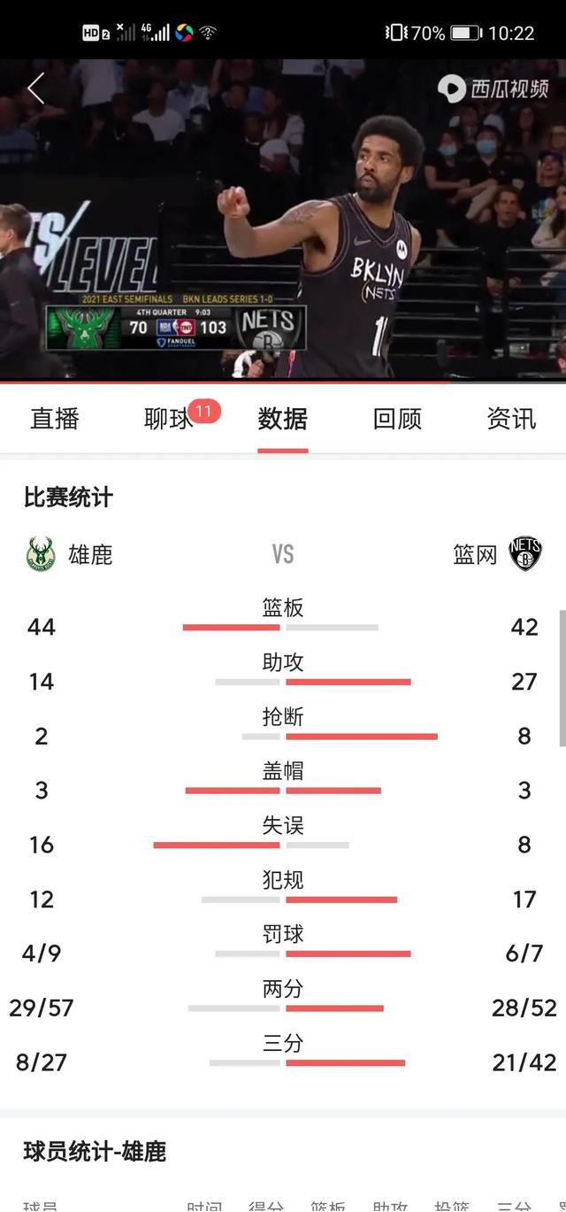 NBA季后赛雄鹿vs篮网 全球新闻风头榜 第4张