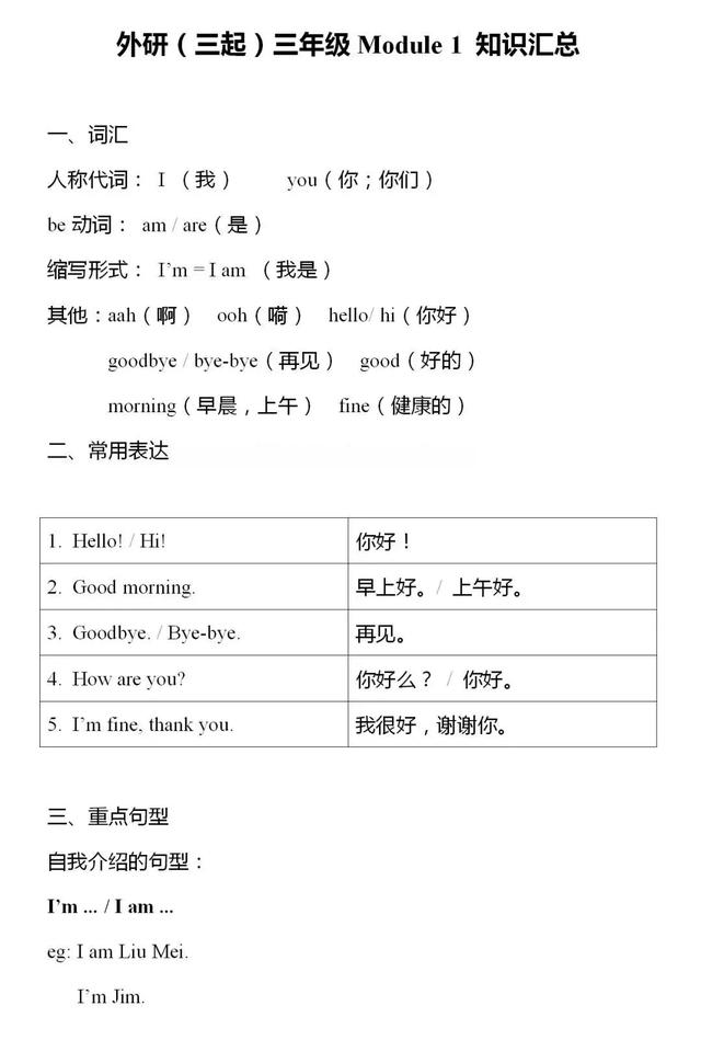 「暑假预习」外研(三)英语三年级上册知识点汇总(可下载)