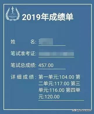 医师考试成绩查询入口,刚刚,2019年医师资格考试成绩正式公布