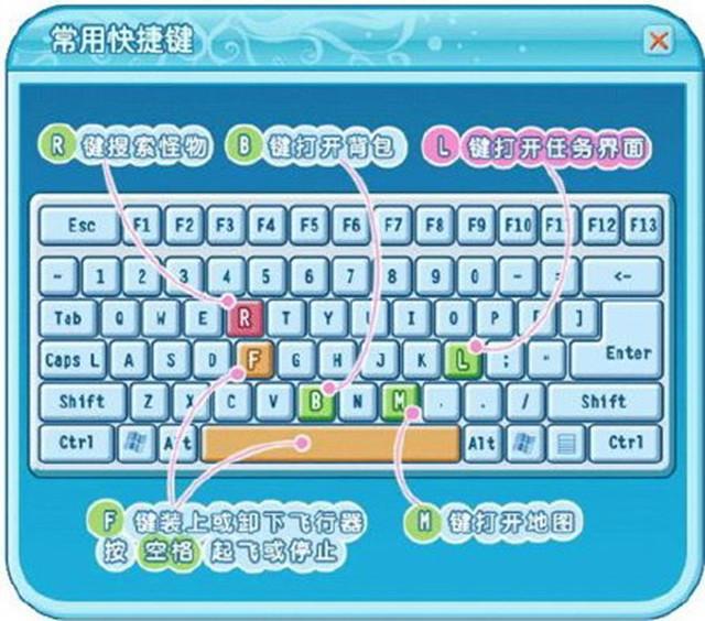顿号在键盘上怎么打,常用电脑快捷键大全
