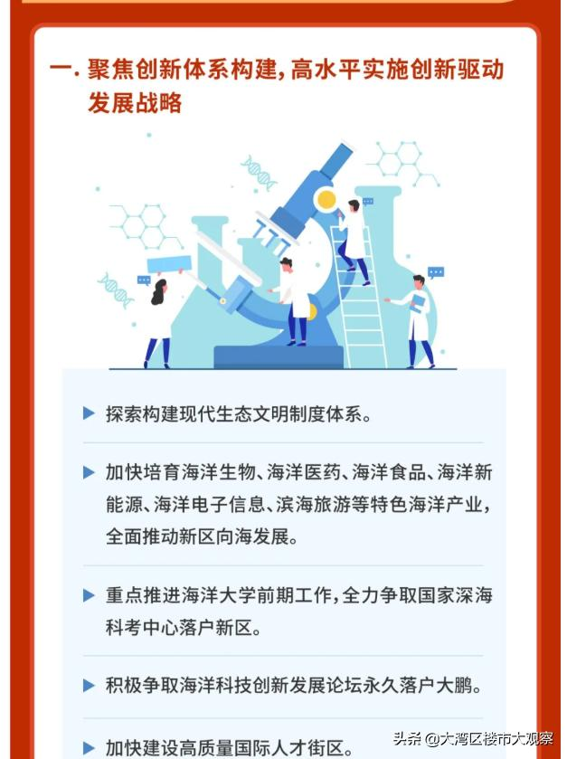 深圳有哪些大学,十四五末,深圳将拥有8所本土大学
