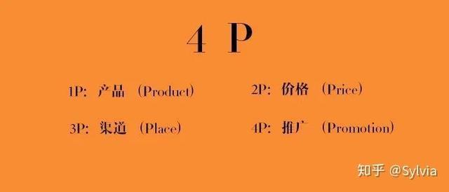 """营销史上你需要了解的三个""""4""""理论"""