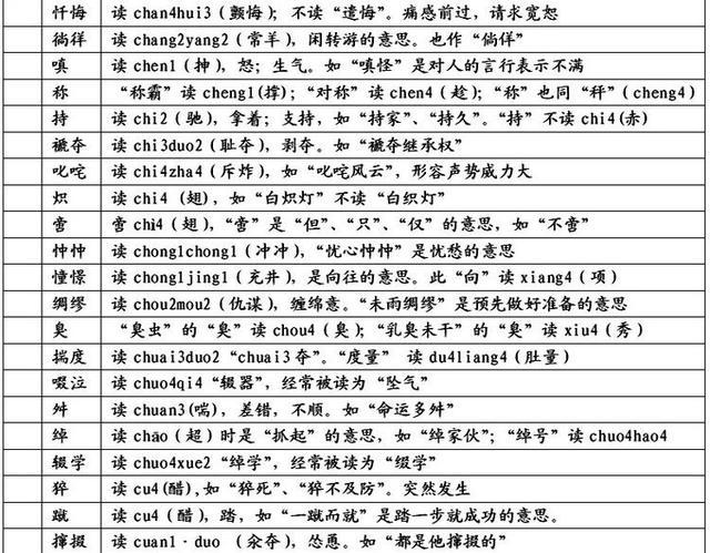 桎梏怎么读,经常被读错的汉字大全