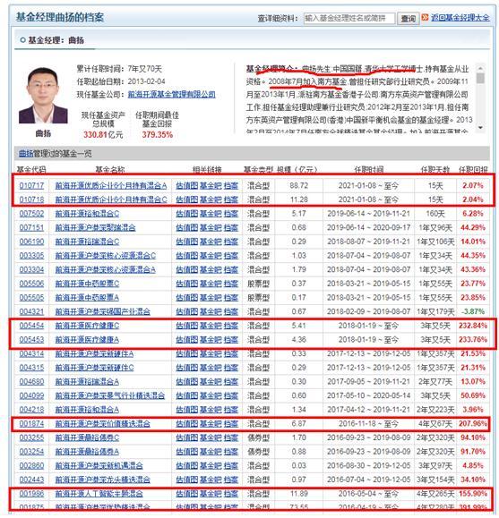 前海开源股票基金——曲扬和黄兴亮