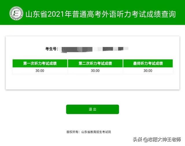 听力成绩查询,2021年山东省新高考听力成绩分析