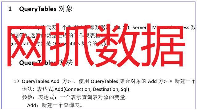 网页提取,利用QueryTables提取网页数据的基础