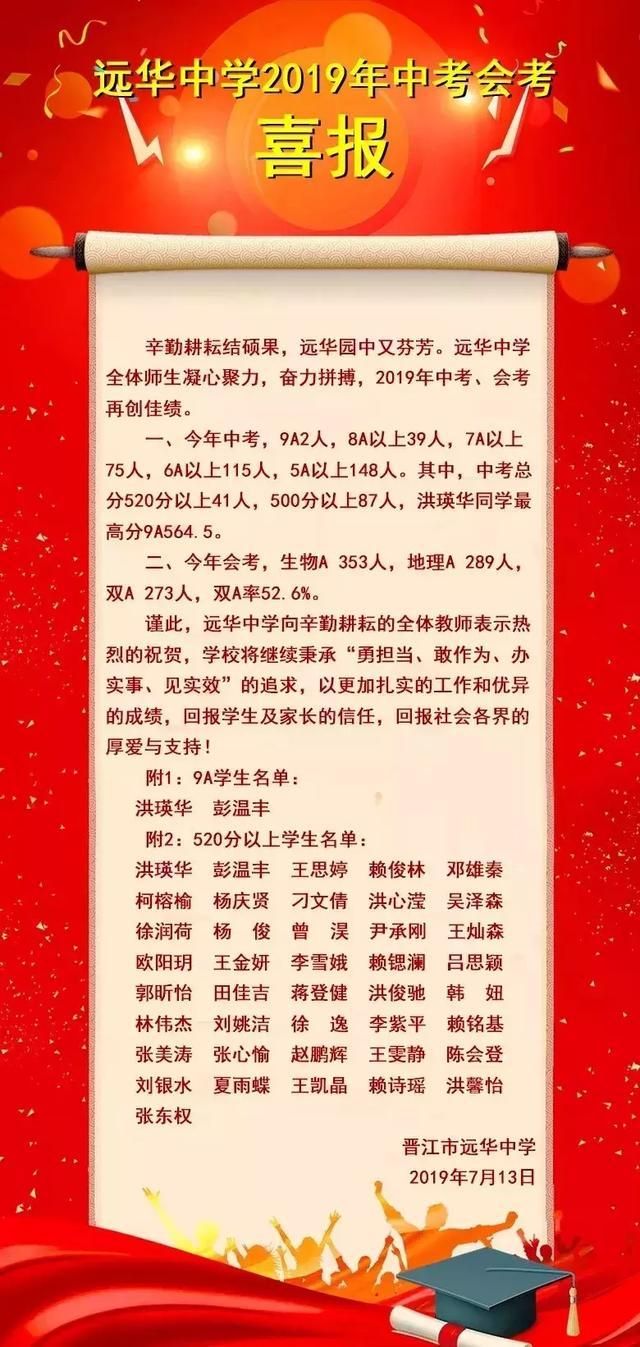 安中成绩查询,2019年晋江市部分学校中考喜报!季延、一中、安中、侨声