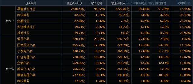 苏宁股票,股市热潮市值重回千亿,苏宁易购(002024.SZ)终于翻身