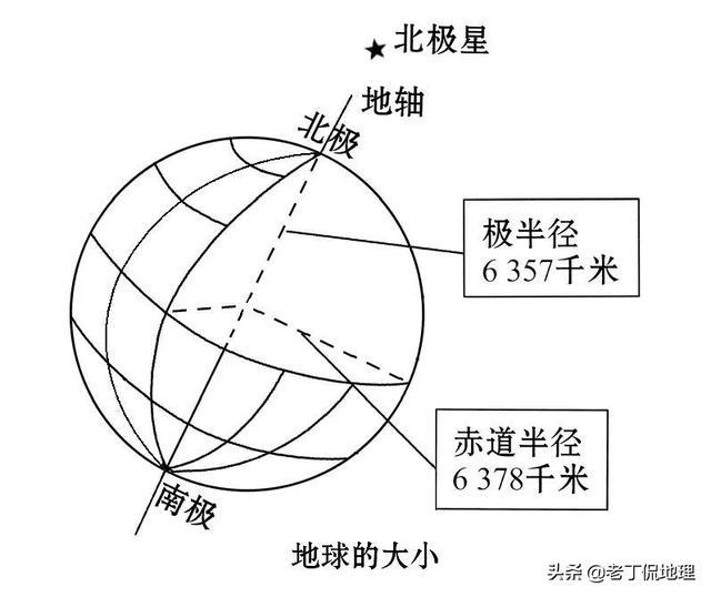 高中地理超清版71幅世界地图
