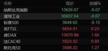 美国股票不崩,A股也不会崩