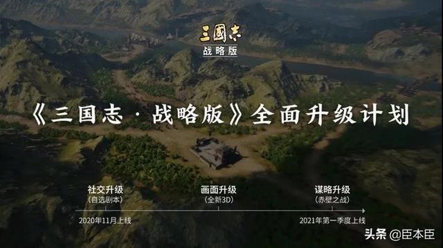 策略类网页游戏,三国志战略版:能自由转区,升级为3D游戏,对玩家有这么多好处