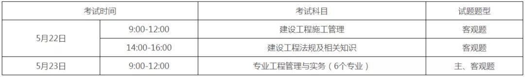 材料员成绩查询,广东2021年二级建造师报名时间入口:3月23日-4月1日