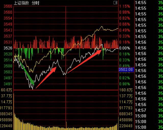 明天A股赌场开市,降准利好刺激之下迎来大涨或点燃牛市?