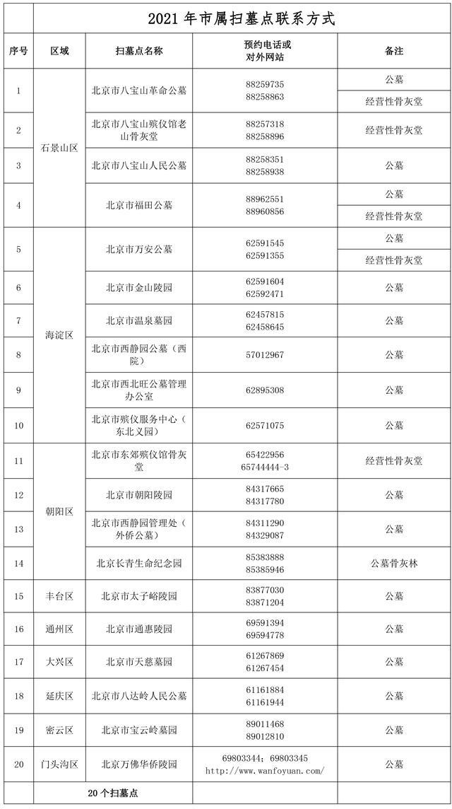 清明节日期,北京清明祭扫得提前预约!全市扫墓点预约电话公布