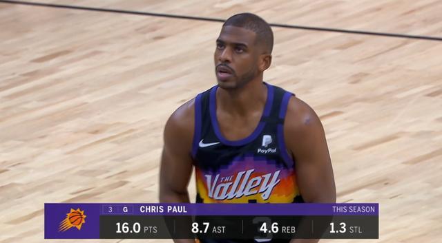 nba最新消息,NBA排名更新,保罗里程碑压湖人,前冠军遭8连败,篮网仍第2