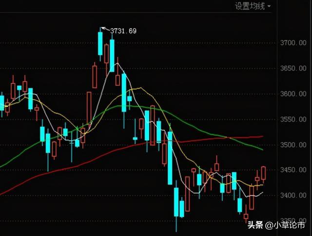 股票大盘现阶段早已发生了4连阳的行情