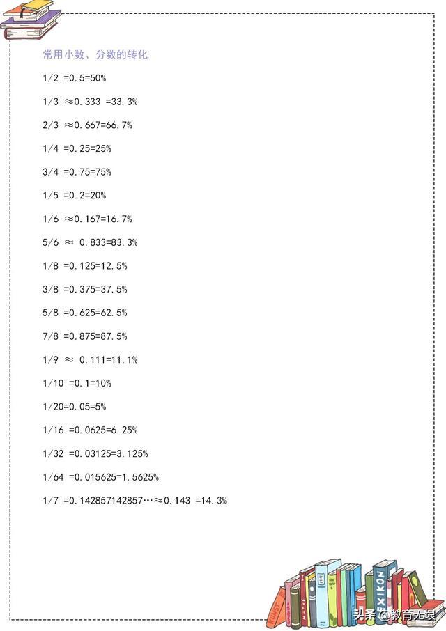 小学四年级数学题,小学四年级数学:常考数值归类汇总,提高孩子计算速度和准确率!