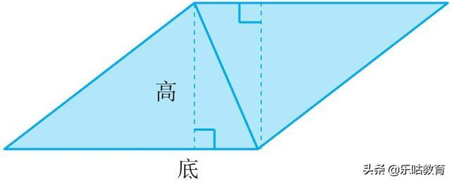 小学数学思维,五年级三角形的面积