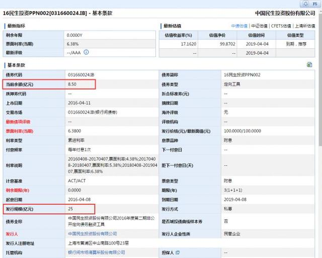 """民生投资,独家丨中民投再违约:""""16民生投资PPN002""""8.5亿余额未按时兑付"""