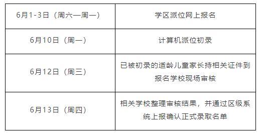 奋斗小学,西城2019年小学学区派位办法出炉!11个学区新添优质小学就读机会