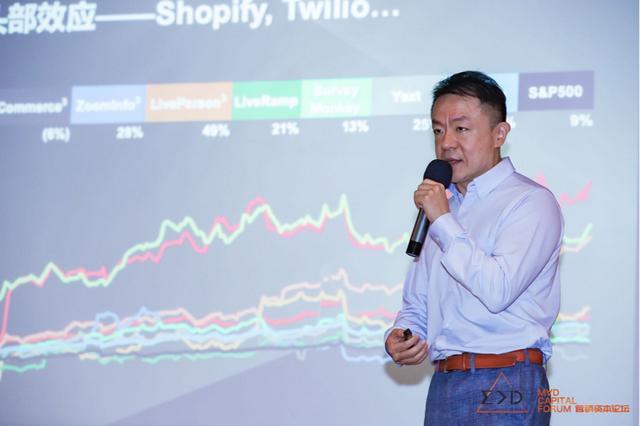 营销行业,后疫情时代,数字营销行业投融资究竟有什么趋势?
