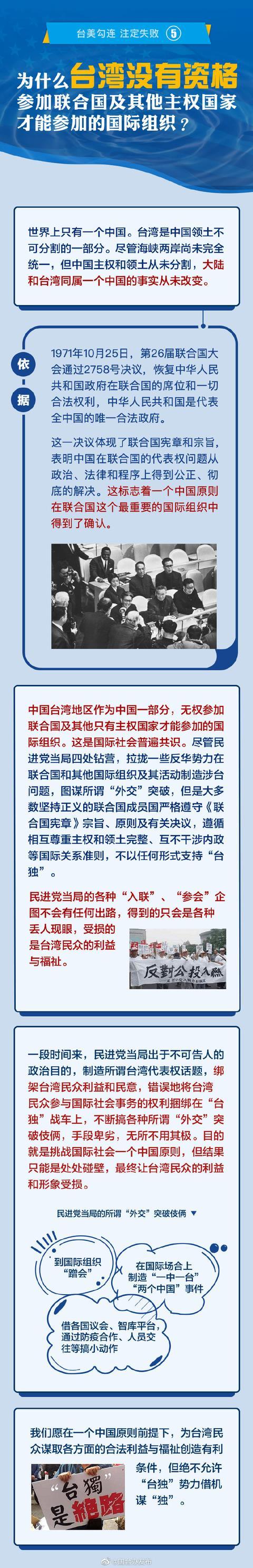 为什么台湾没资格参加联合国等国际组织? 全球新闻风头榜 第1张
